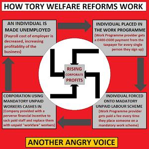 Tory_Welfare reforms